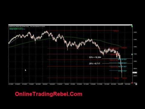 Stock Market Crash 2008: Dow Jones, S&P 500 - Dow Average